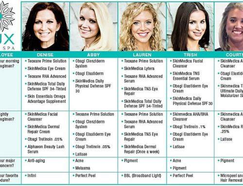 #LadiesOflLUX Skincare Regimens